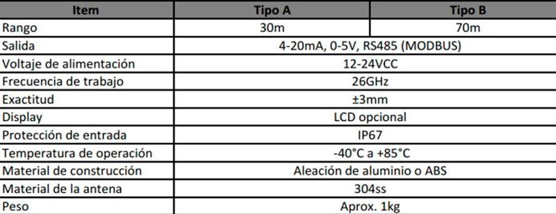 4-Radar-transmisor-de-nivel-de.ficha