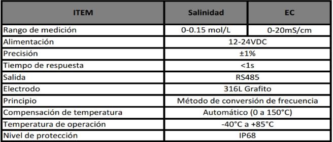 RK500-13 Sensor de Salinidad y Electroconductividad