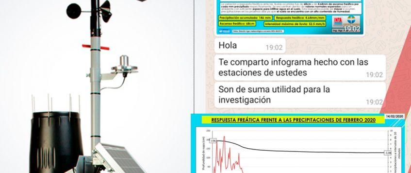 La importancia de los datos de las Estaciones Meteorológicas Omixom